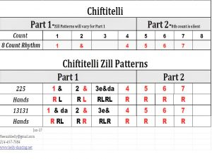 2 Chiftetelli Zill Patterns January 2017