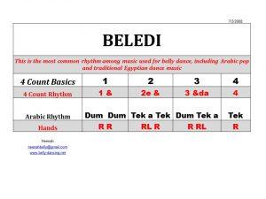 Beledi
